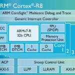 20556 Для IoT и встраиваемой электроники ARM представила процессор Cortex-A32
