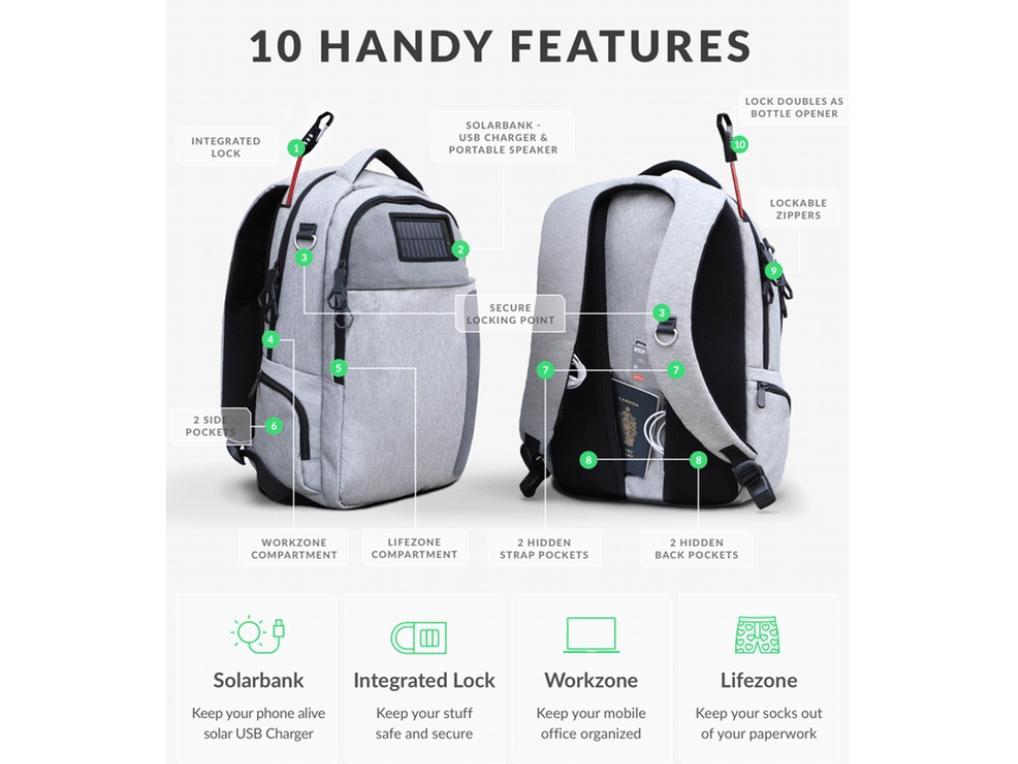 21443 Противоугонный рюкзак с солнечными батареями