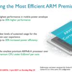 21718 ARM Cortex-A73 и Mali-G71 созданы для виртуальной реальности