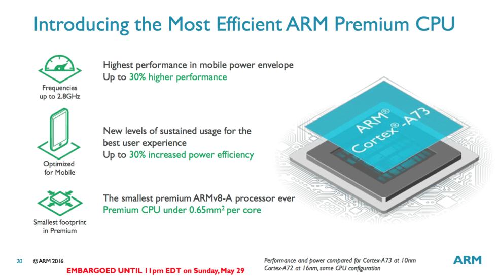 ARM Cortex-A73 и Mali-G71 созданы для виртуальной реальности