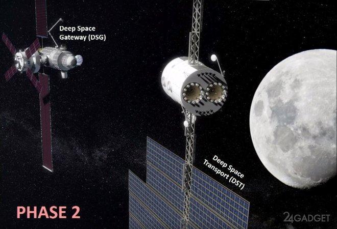 Марсианская миссия погостит год у Луны (3 фото)