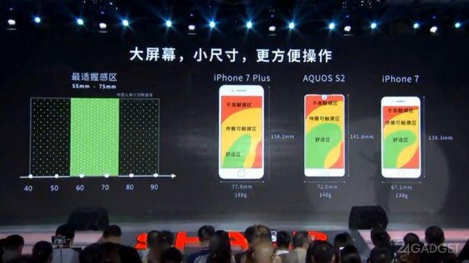 Sharp Aquos S2 — помесь Xiaomi Mi Mix, Essential Phone и iPhone 8 за $370 (13 фото + видео)
