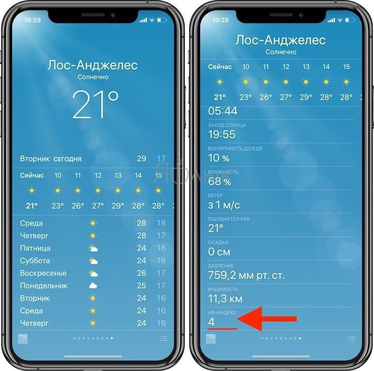 Как проверить УФ-индекс на iPhone