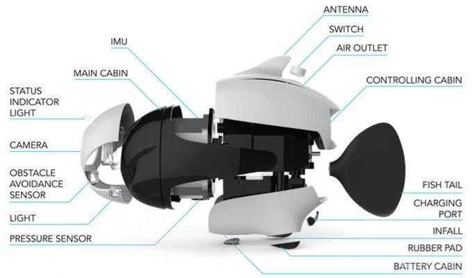Подводный дрон для дайверов и не только (12 фото + видео)