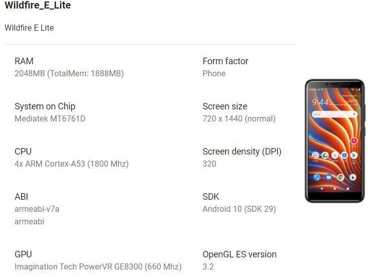61292 Бюджетный смартфон HTC Wildfire E Lite получит SoC Helio A20